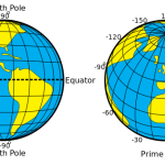 Difference Between Longitude and Latitude