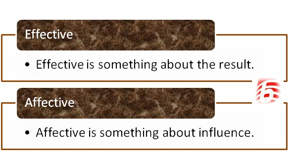 Difference Between Effective and Affective