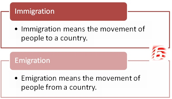 Difference Between Immigration and Emigration