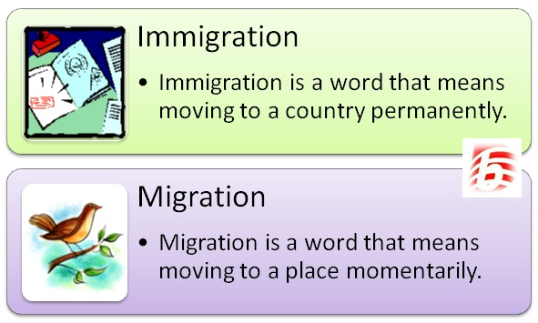 Difference Between Immigration and Migration