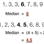 Difference Between Mean and Median