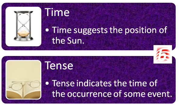 Difference Between Time and Tense