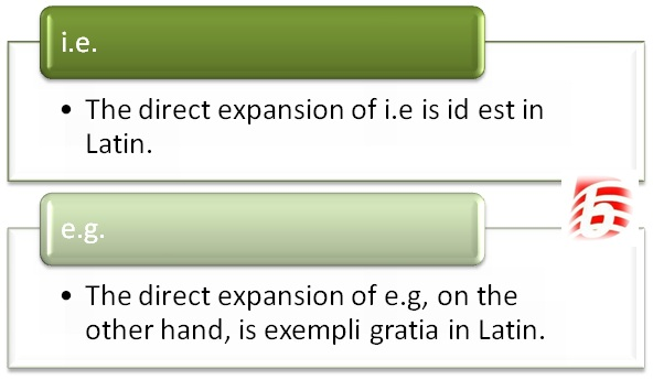 Difference Between i.e and e.g