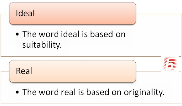 Difference Between Ideal and Real