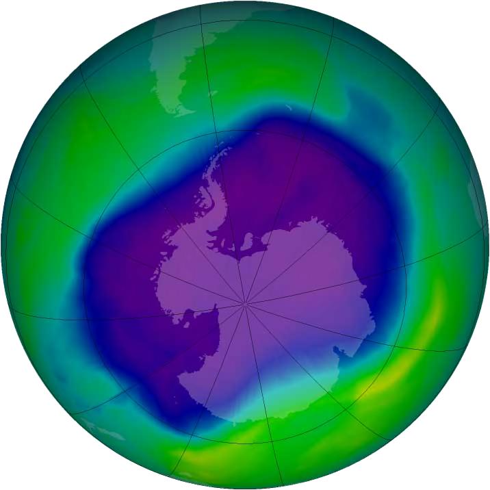 Key Difference - Ozone Depletion vs Global Warming