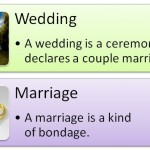 Difference Between Wedding and Marriage