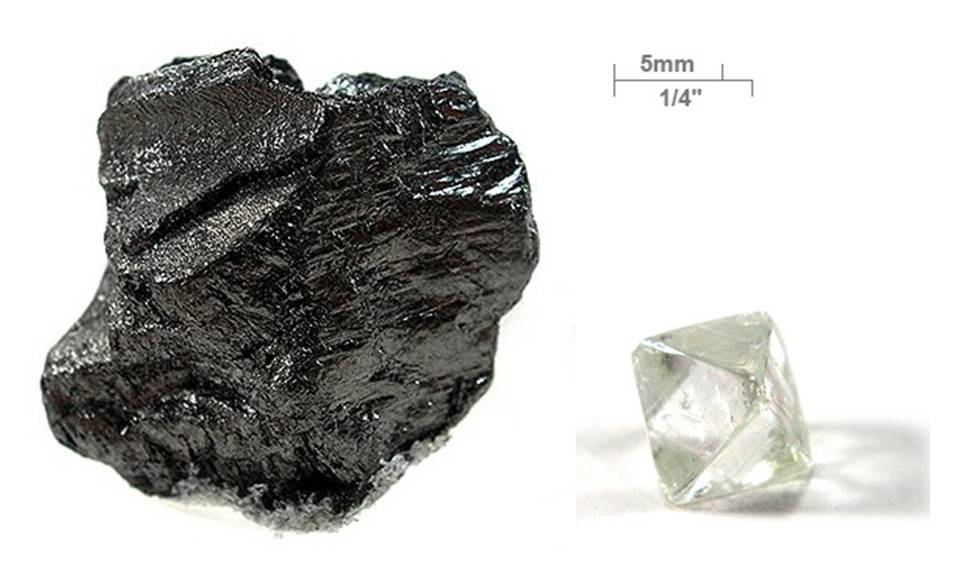 Difference Between Carbon and Graphite