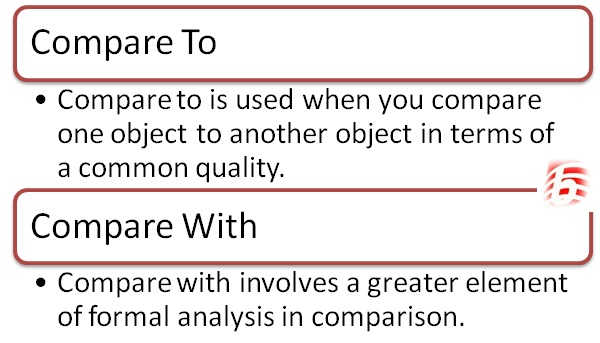 Difference Between Compare to and Compare with in English Grammar