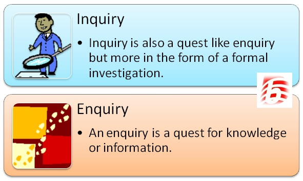 Difference Between Inquiry and Enquiry