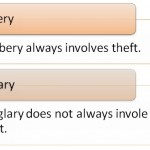 Difference Between Robbery and Burglary