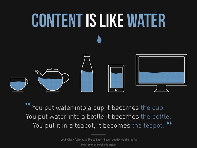 Context vs Content