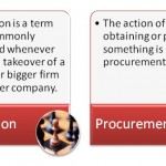 Difference Between Acquisition and Procurement