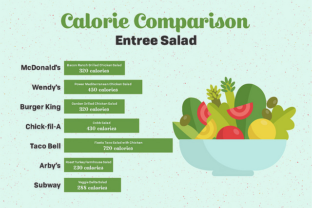 Difference Between Calories and Kilojoules
