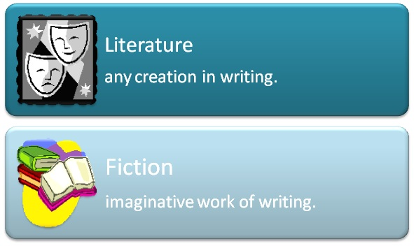 Difference Between Literature and Fiction