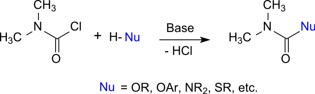 Key Difference Between Base and Nucleophile