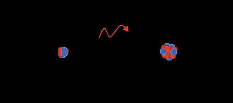 Difference Between Ionic Bonding and Metallic Bonding