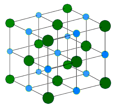 Key Difference Between Molecule and Lattice