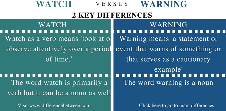 Difference Between Watch and Warning - Comparison Summary_Fig 1