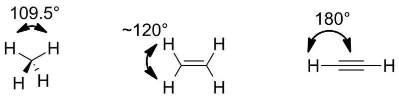 Difference Between Alkenes and Alkynes_Fig 01