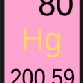 Difference Between Atomic Mass Unit and Atomic Mass