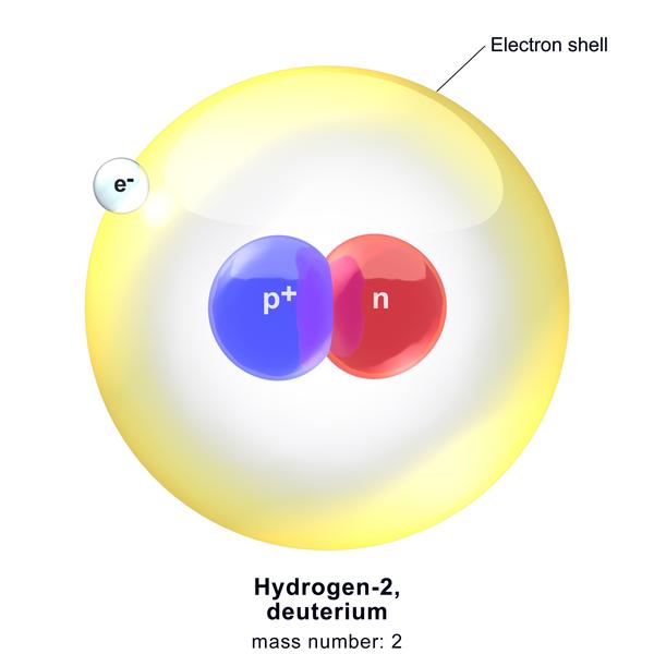 Difference Between Deuterium and Tritium