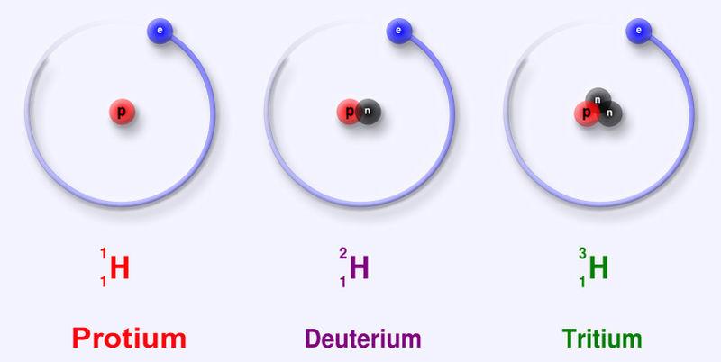 Key Difference - Deuterium vs Tritium