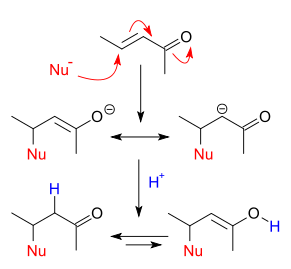 Difference Between Nucleophile and Electrophile_Fig 01