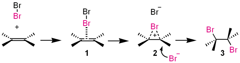 Difference Between Nucleophile and Electrophile_Fig 02
