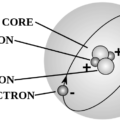 Difference Between Proton and Electron
