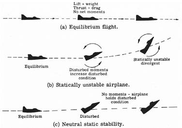 static and dynamic equilibrium in economics