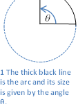 Difference Between Arc Measure and Arc Length