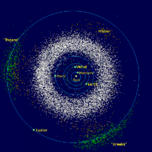 Asteroid and Comet | Difference Between