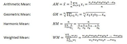 Difference Between RMS value and Average