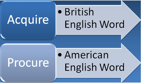 Difference Between Acquire and Procure
