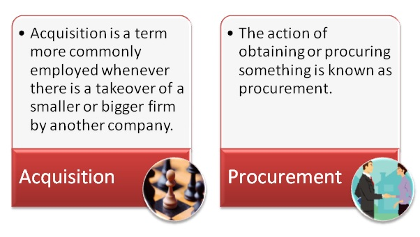 Difference Between Procurement and Acquisition