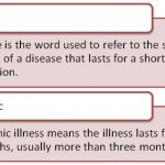 Difference Between Acute and Chronic