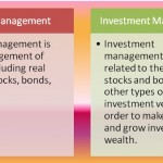 Difference Between Asset Management and Investment Management