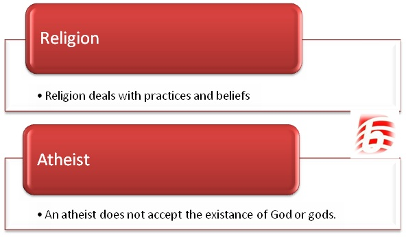Difference Between Religion and Atheist