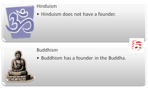 Difference Between Hinduism and Buddhism
