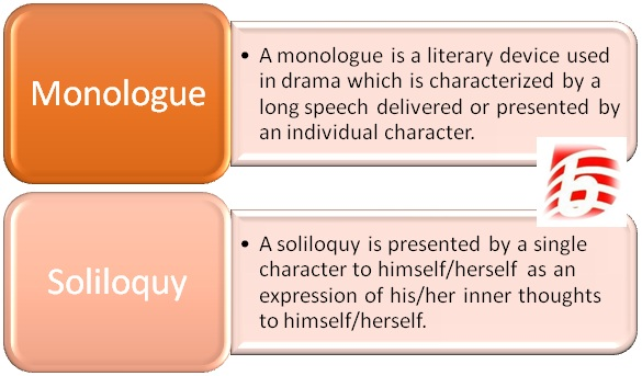Difference Between Monologue and Soliloquy