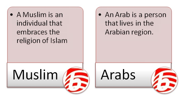 Difference Betwee Muslim and Arabs