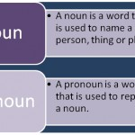 Difference Between Noun and Pronoun