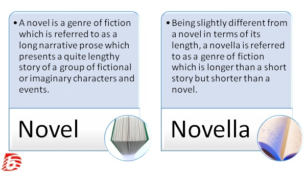 Difference Between Novel and Novella