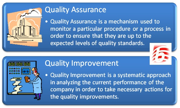 Difference Between Quality Assurance and Quality Improvement