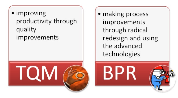 Difference Between TQM and BPR