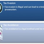 Difference Between Tax Evasion and Tax Avoidance