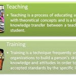 Difference Between Teaching and Training