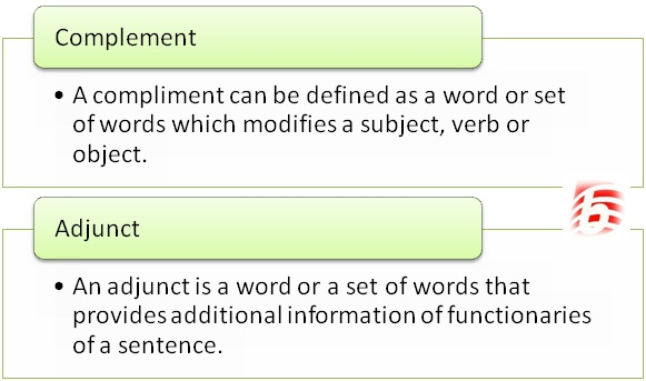 Difference Between Adjunct and Complement