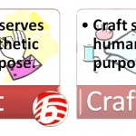 Difference Between Art and Craft