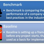 Difference Between Benchmark and Baseline